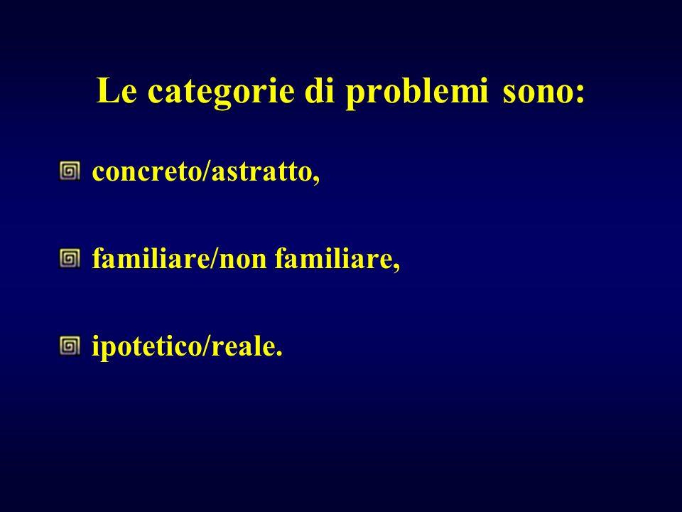 Le categorie di problemi sono: concreto/astratto, familiare/non familiare, ipotetico/reale.