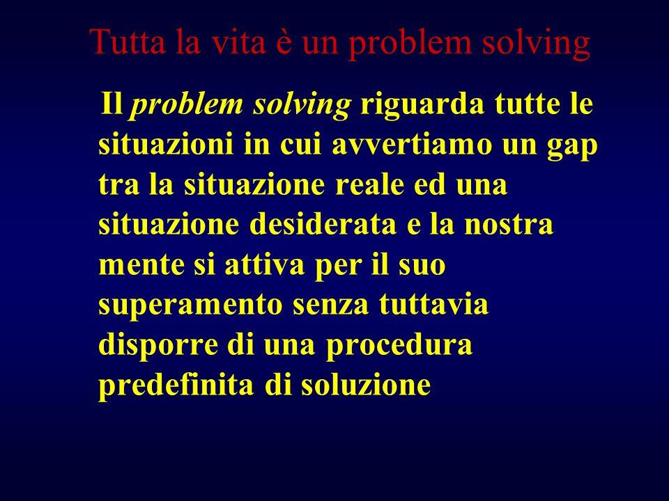Il problem solving riguarda tutte le situazioni in cui avvertiamo un gap tra la situazione reale ed una situazione desiderata e la nostra mente si att