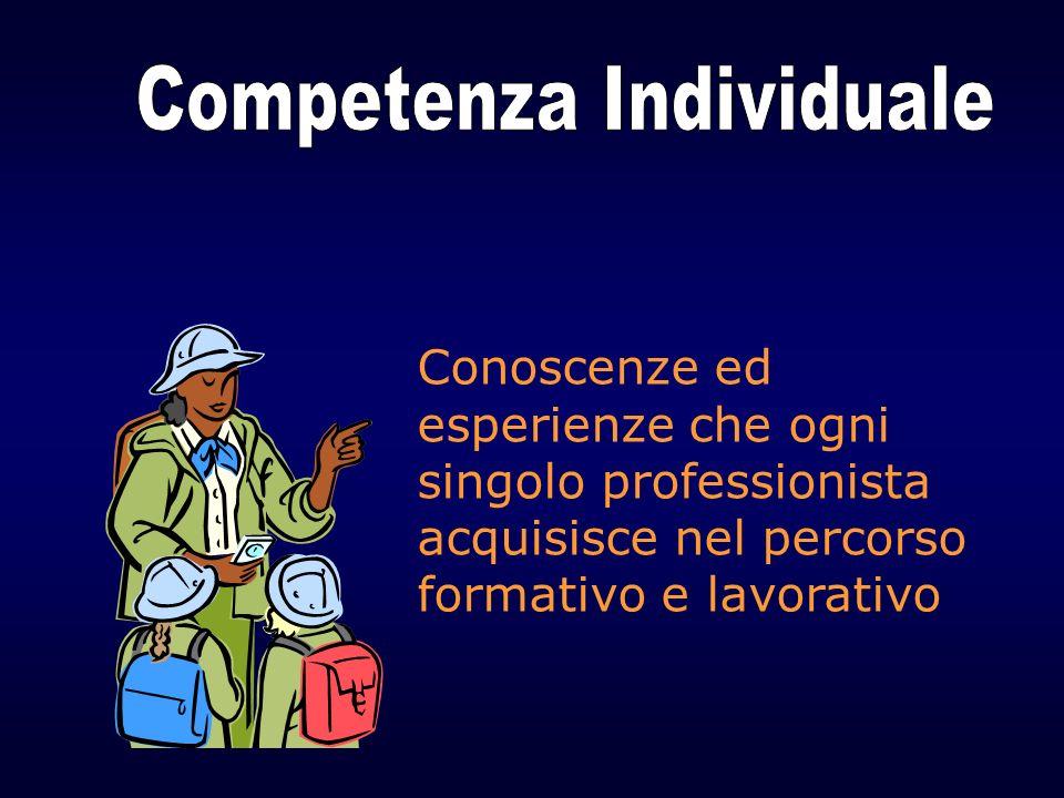 Conoscenze ed esperienze che ogni singolo professionista acquisisce nel percorso formativo e lavorativo
