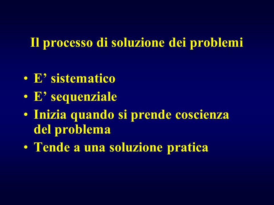 Il processo di soluzione dei problemi E sistematico E sequenziale Inizia quando si prende coscienza del problema Tende a una soluzione pratica