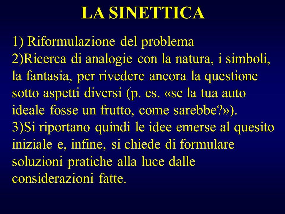 LA SINETTICA 1) Riformulazione del problema 2)Ricerca di analogie con la natura, i simboli, la fantasia, per rivedere ancora la questione sotto aspett