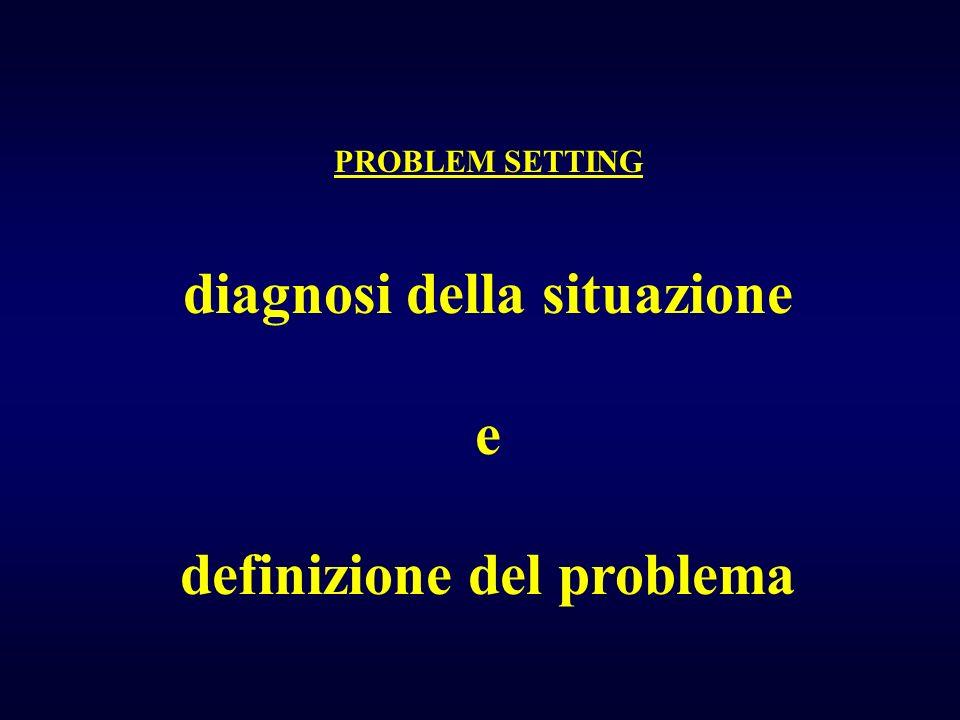 PROBLEM SETTING diagnosi della situazione e definizione del problema