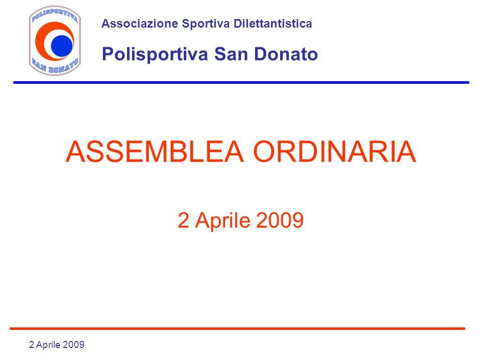 2 Aprile 2009 Ordine del Giorno Introduzione del presidente Presentazione Bilancio 2008 ed Approvazione Nomina del nuovo tesoriere Esame del bilancio preventivo 2009.