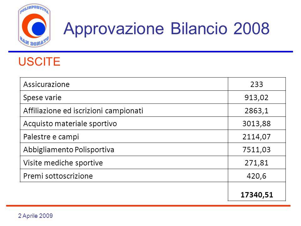 2 Aprile 2009 Approvazione Bilancio 2008 USCITE Assicurazione233 Spese varie913,02 Affiliazione ed iscrizioni campionati2863,1 Acquisto materiale spor