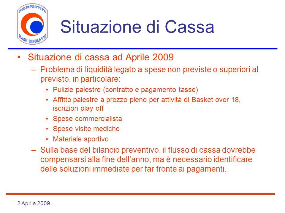 2 Aprile 2009 Situazione di Cassa Situazione di cassa ad Aprile 2009 –Problema di liquidità legato a spese non previste o superiori al previsto, in pa