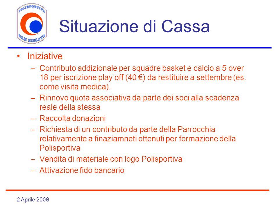 2 Aprile 2009 Situazione di Cassa Iniziative –Contributo addizionale per squadre basket e calcio a 5 over 18 per iscrizione play off (40 ) da restituire a settembre (es.