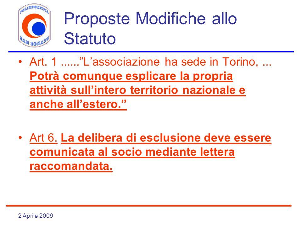 2 Aprile 2009 Proposte Modifiche allo Statuto Art. 1......Lassociazione ha sede in Torino,... Potrà comunque esplicare la propria attività sullintero
