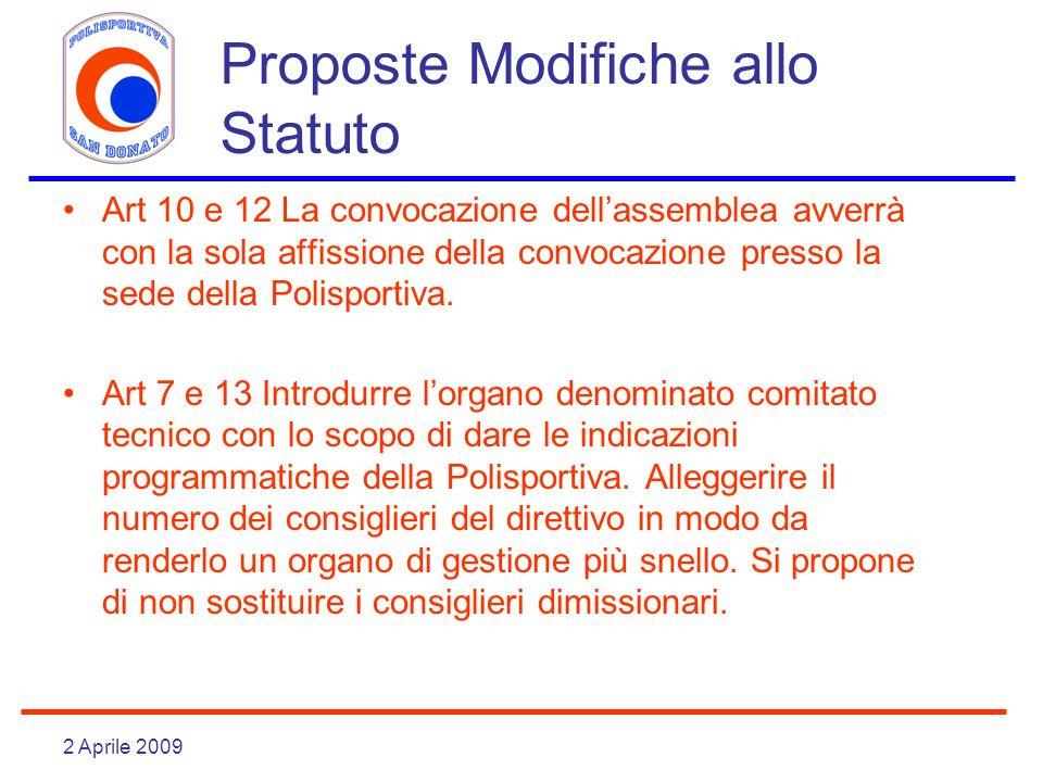 2 Aprile 2009 Proposte Modifiche allo Statuto Art 10 e 12 La convocazione dellassemblea avverrà con la sola affissione della convocazione presso la sede della Polisportiva.