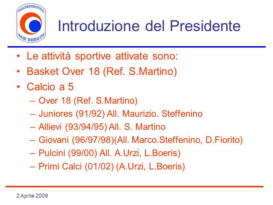 2 Aprile 2009 Introduzione del Presidente Le attività sportive attivate sono: Basket Over 18 (Ref. S.Martino) Calcio a 5 –Over 18 (Ref. S.Martino) –Ju