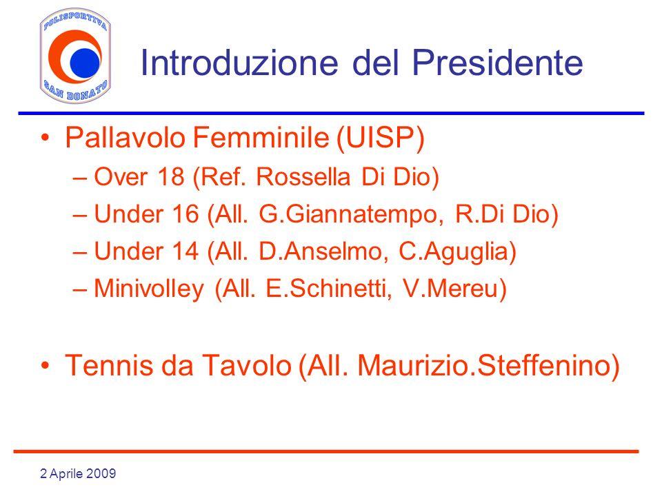 2 Aprile 2009 Introduzione del Presidente Vengono utilizzate le seguenti strutture –Oratorio (Allenamenti calcio a 5 per tutte le squadre) –Oratorio (Tennis Tavolo) –Campi calcio CIT Turin (tutte le squadre) –Palestra Faà Di Bruno (minivolley) –Palestra Zumaglia (All.