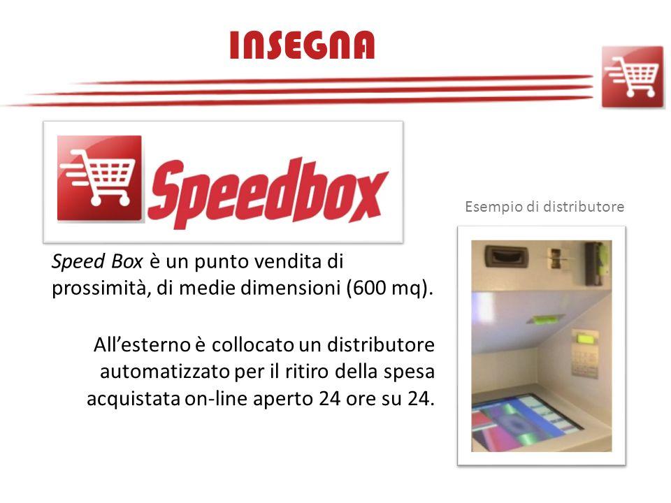 INSEGNA Speed Box è un punto vendita di prossimità, di medie dimensioni (600 mq). Allesterno è collocato un distributore automatizzato per il ritiro d