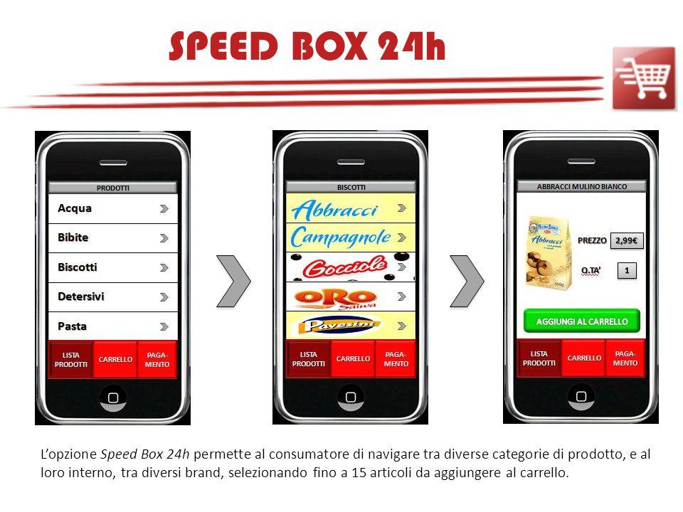 SPEED BOX 24h Lopzione Speed Box 24h permette al consumatore di navigare tra diverse categorie di prodotto, e al loro interno, tra diversi brand, sele