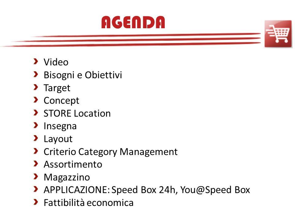 AGENDA Video Bisogni e Obiettivi Target Concept STORE Location Insegna Layout Criterio Category Management Assortimento Magazzino APPLICAZIONE: Speed