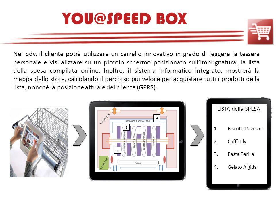 Nel pdv, il cliente potrà utilizzare un carrello innovativo in grado di leggere la tessera personale e visualizzare su un piccolo schermo posizionato
