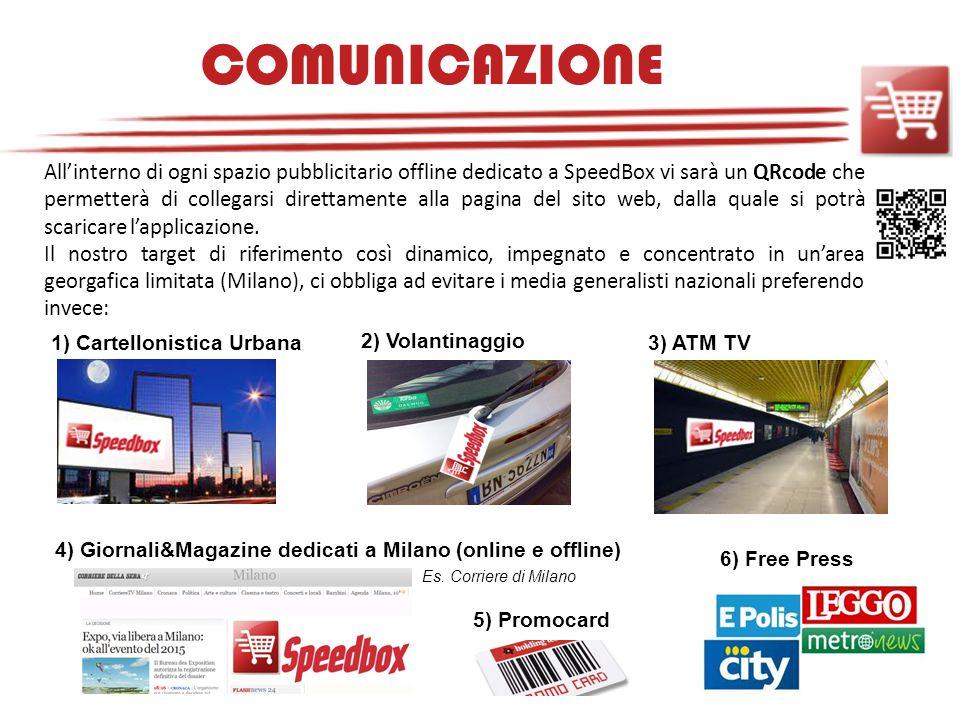 COMUNICAZIONE Allinterno di ogni spazio pubblicitario offline dedicato a SpeedBox vi sarà un QRcode che permetterà di collegarsi direttamente alla pag