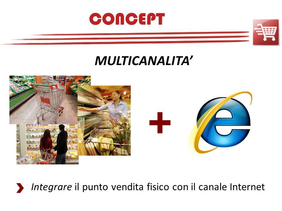 CONCEPT MULTICANALITA Integrare il punto vendita fisico con il canale Internet