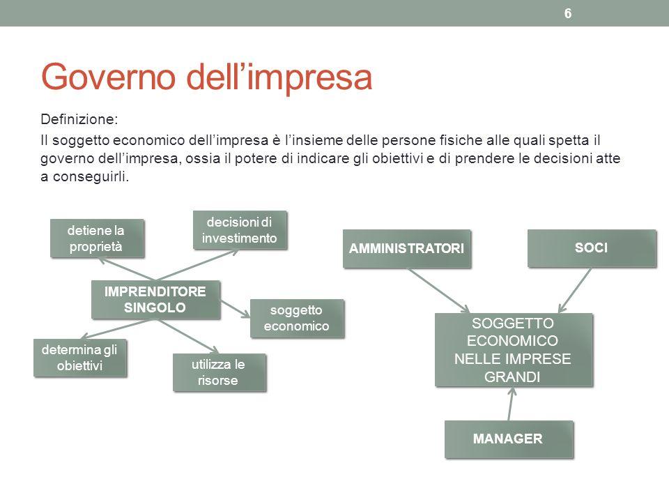 La gestione dellimpresa Definizione: La gestione è il complesso coordinato delle operazioni (fatti di gestione) che vengono effettuate per raggiungere lo scopo aziendale.