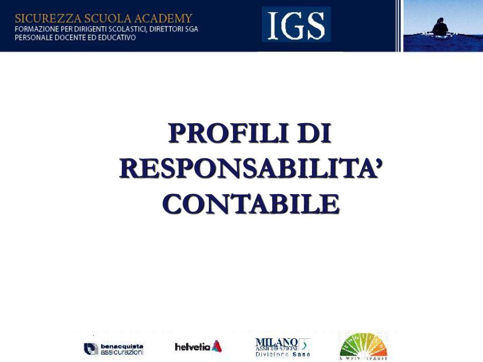 64 PROFILI DI RESPONSABILITA CONTABILE PROFILI DI RESPONSABILITA CONTABILE