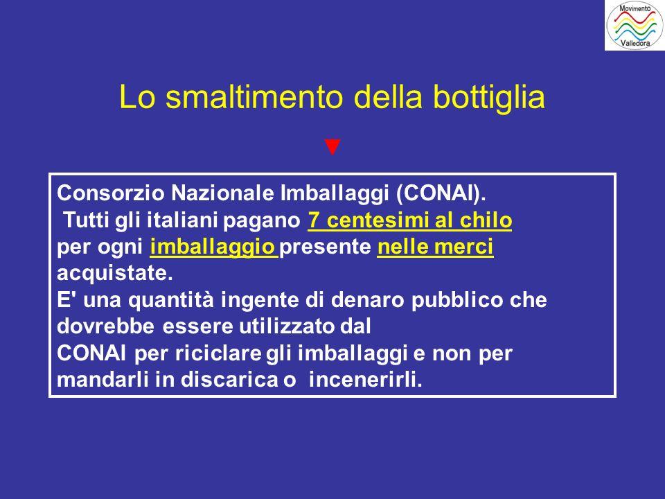 Consorzio Nazionale Imballaggi (CONAI).