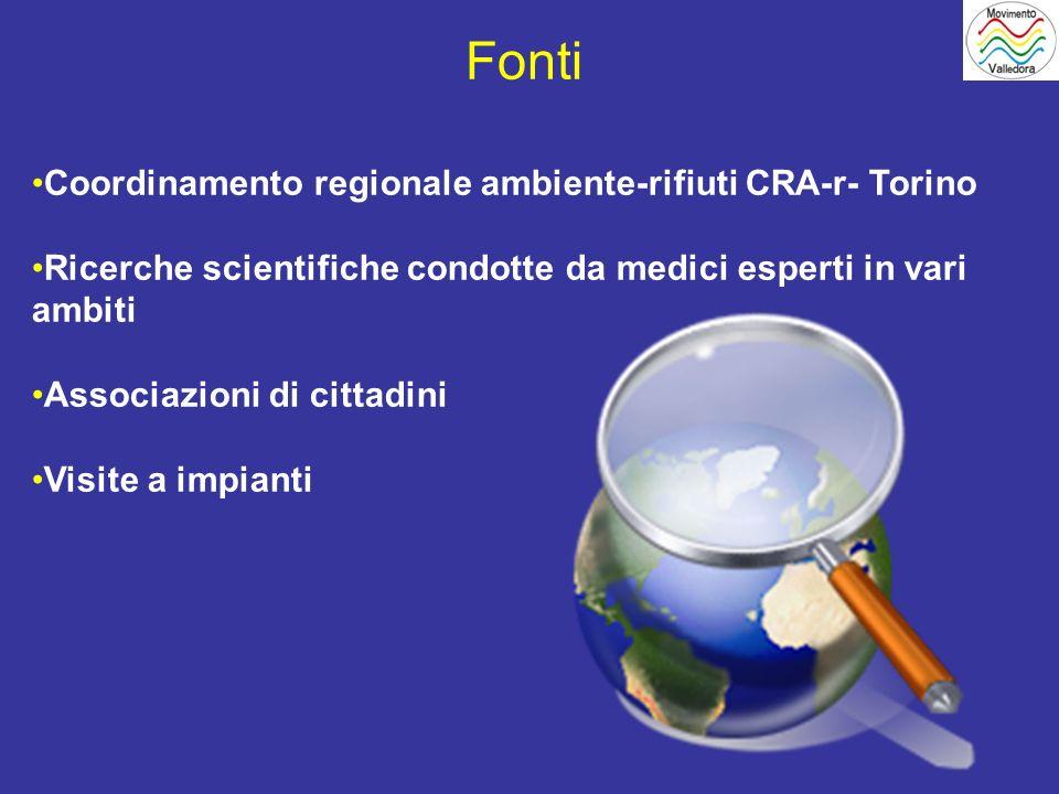 Coordinamento regionale ambiente-rifiuti CRA-r- Torino Ricerche scientifiche condotte da medici esperti in vari ambiti Associazioni di cittadini Visite a impianti Fonti