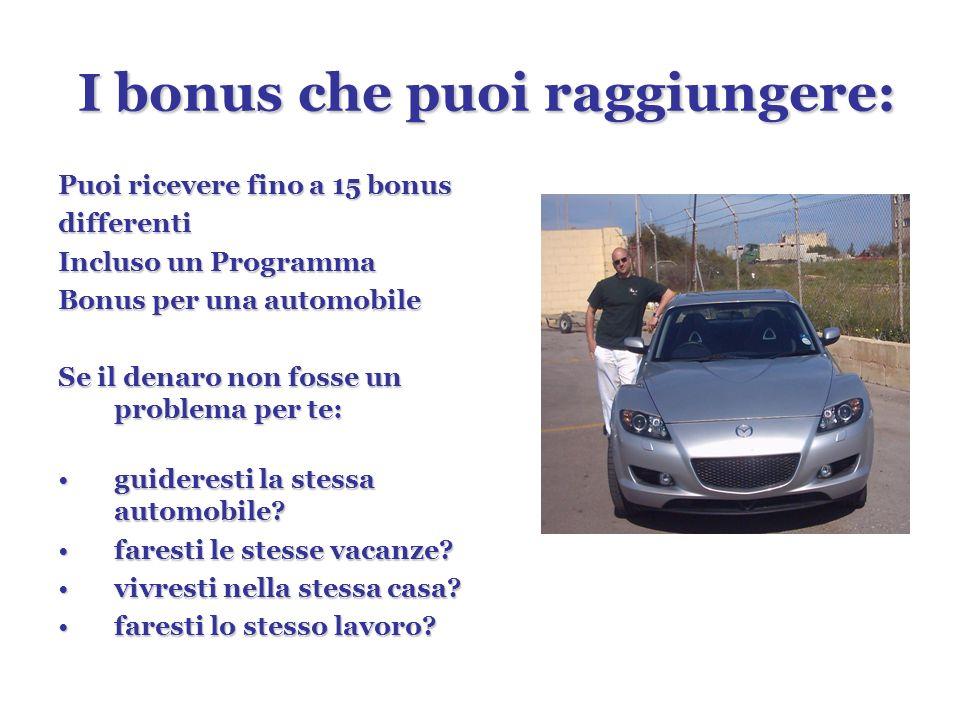 I bonus che puoi raggiungere: I bonus che puoi raggiungere: Puoi ricevere fino a 15 bonus differenti Incluso un Programma Bonus per una automobile Se il denaro non fosse un problema per te: guideresti la stessa automobile guideresti la stessa automobile.