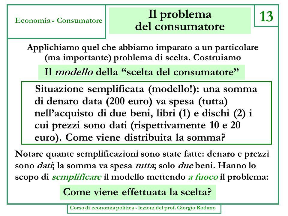 13 Il problema del consumatore Situazione semplificata (modello!): una somma di denaro data (200 euro) va spesa (tutta) nellacquisto di due beni, libr
