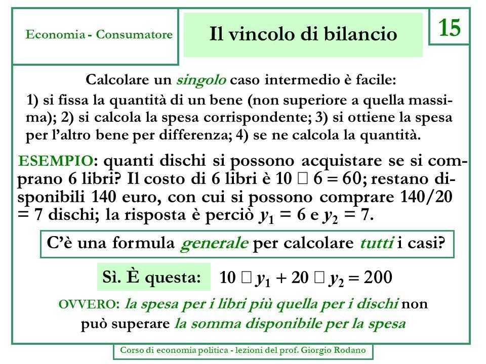15 Il vincolo di bilancio 1) si fissa la quantità di un bene (non superiore a quella massi- ma); 2) si calcola la spesa corrispondente; 3) si ottiene