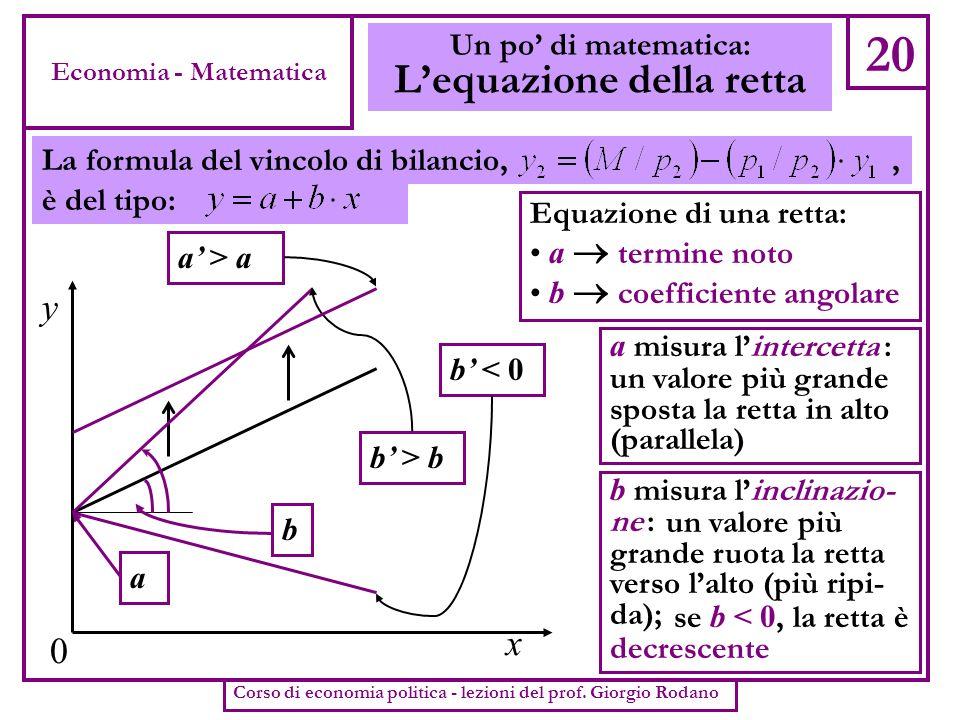 è del tipo: La formula del vincolo di bilancio,, 20 Un po di matematica: Lequazione della retta Economia - Matematica y x 0 Equazione di una retta: a