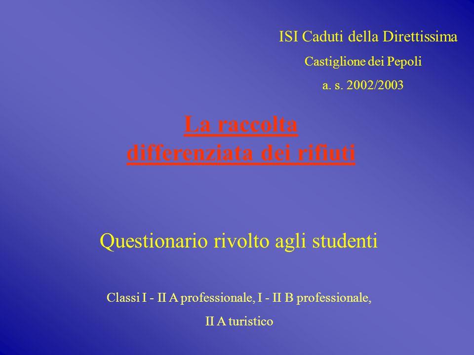 ISI Caduti della Direttissima Castiglione dei Pepoli a. s. 2002/2003 La raccolta differenziata dei rifiuti Questionario rivolto agli studenti Classi I