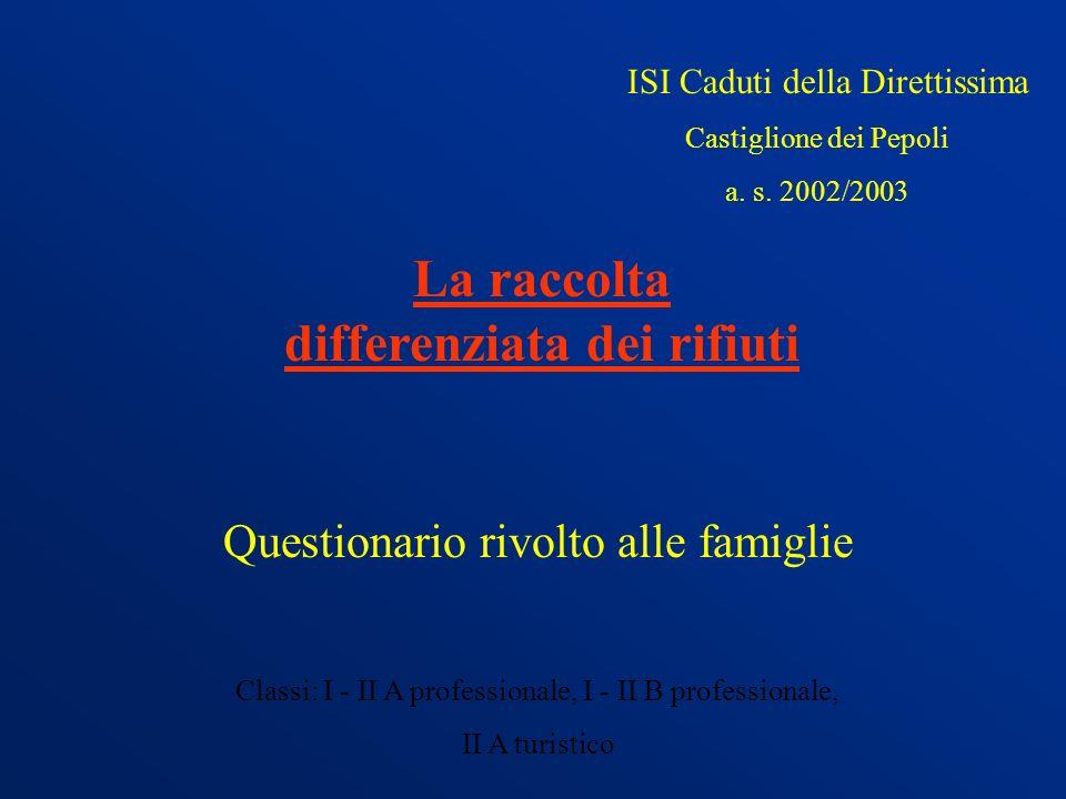 ISI Caduti della Direttissima Castiglione dei Pepoli a. s. 2002/2003 La raccolta differenziata dei rifiuti Questionario rivolto alle famiglie Classi:
