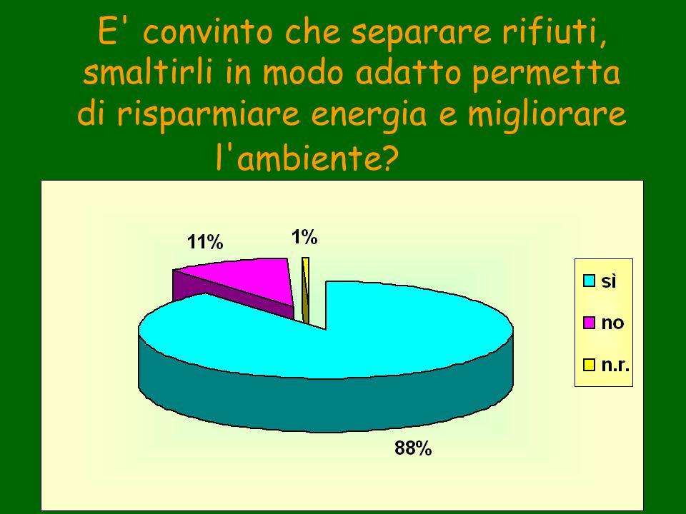 E' convinto che separare rifiuti, smaltirli in modo adatto permetta di risparmiare energia e migliorare l'ambiente?