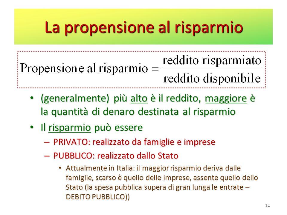 La propensione al risparmio (generalmente) più alto è il reddito, maggiore è la quantità di denaro destinata al risparmio Il risparmio può essere – PRIVATO: realizzato da famiglie e imprese – PUBBLICO: realizzato dallo Stato Attualmente in Italia: il maggior risparmio deriva dalle famiglie, scarso è quello delle imprese, assente quello dello Stato (la spesa pubblica supera di gran lunga le entrate – DEBITO PUBBLICO)) 11