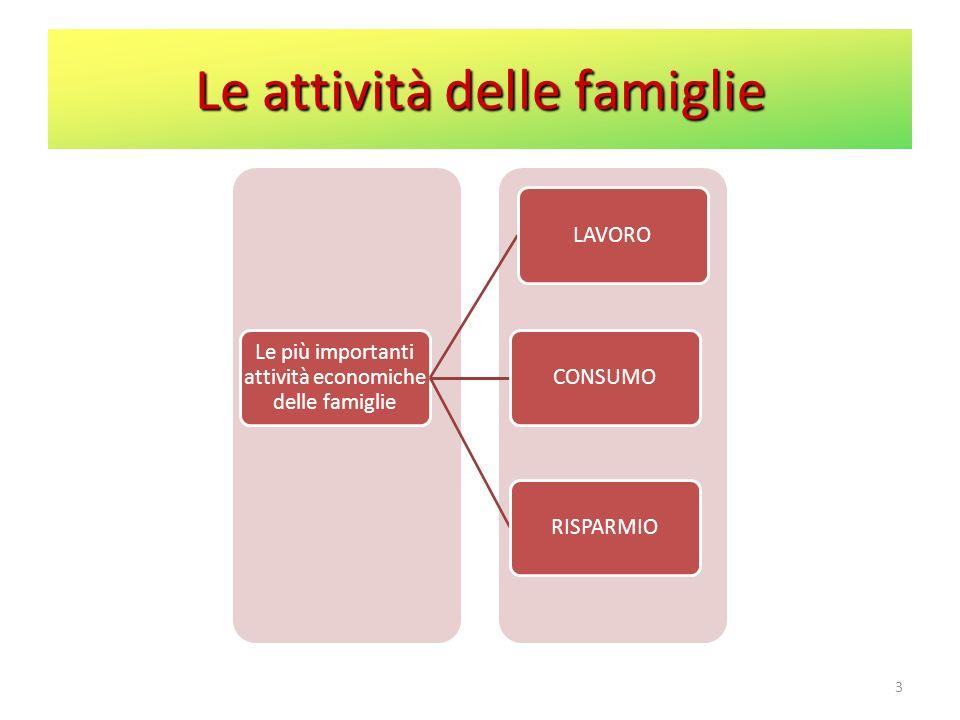 Le attività delle famiglie Le più importanti attività economiche delle famiglie LAVOROCONSUMORISPARMIO 3