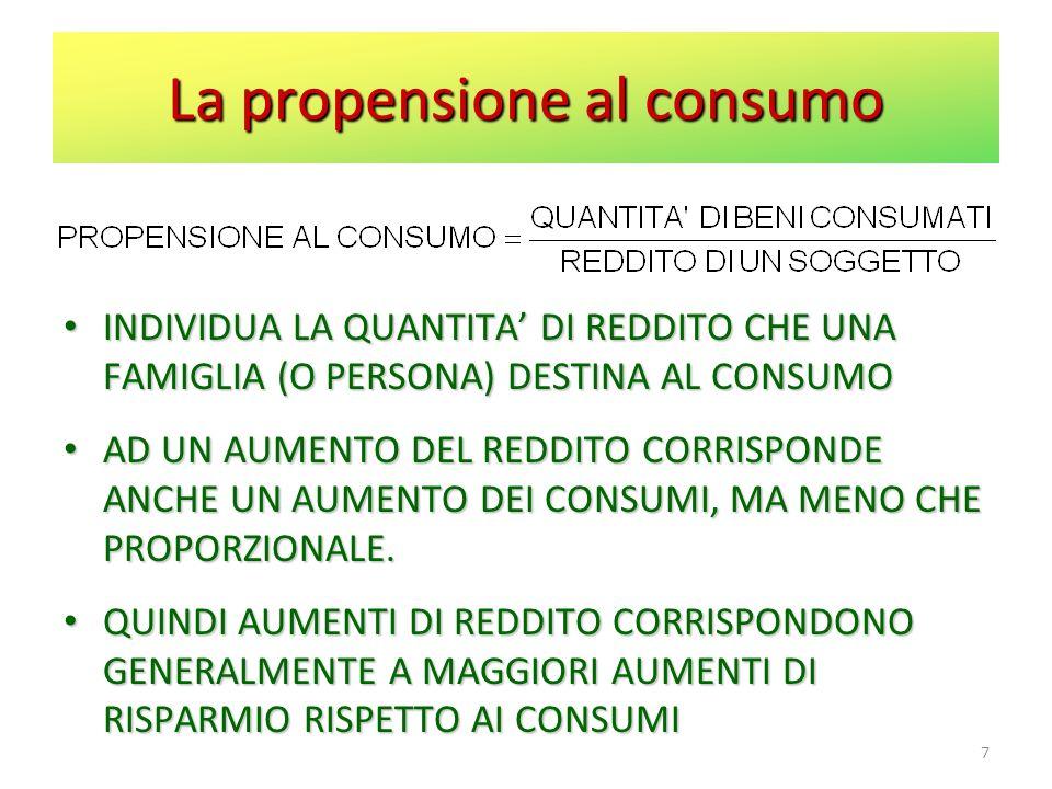 La propensione al consumo INDIVIDUA LA QUANTITA DI REDDITO CHE UNA FAMIGLIA (O PERSONA) DESTINA AL CONSUMO INDIVIDUA LA QUANTITA DI REDDITO CHE UNA FAMIGLIA (O PERSONA) DESTINA AL CONSUMO AD UN AUMENTO DEL REDDITO CORRISPONDE ANCHE UN AUMENTO DEI CONSUMI, MA MENO CHE PROPORZIONALE.