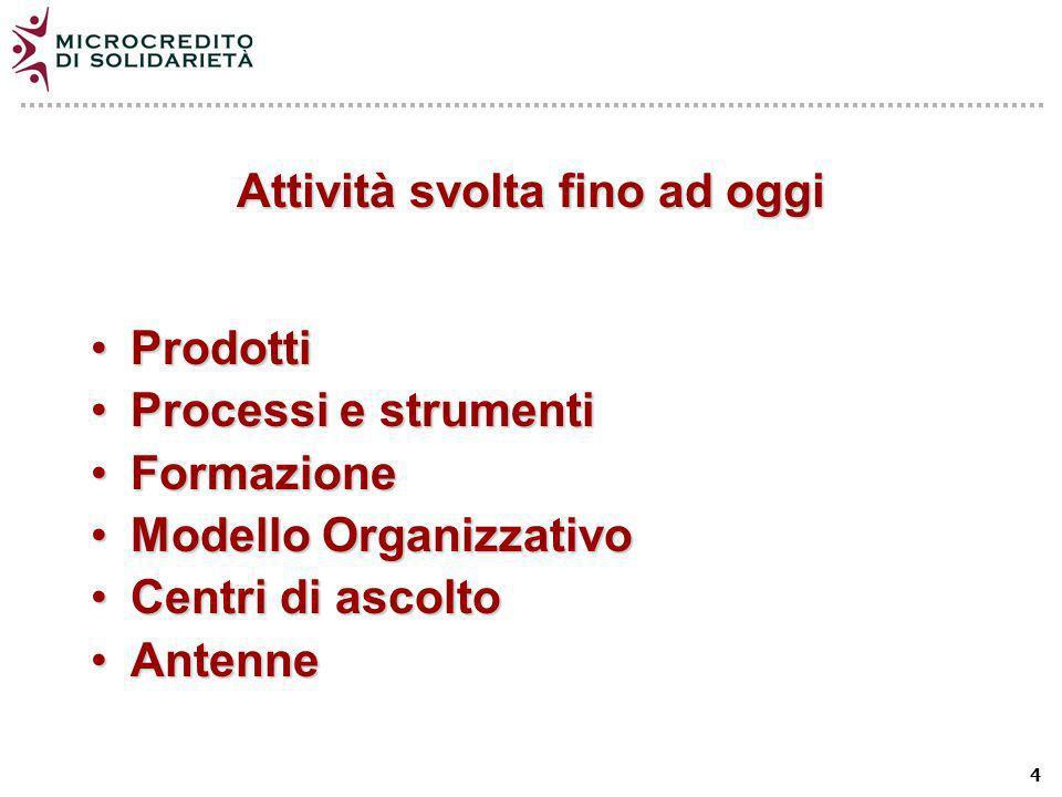 4 Attività svolta fino ad oggi ProdottiProdotti Processi e strumentiProcessi e strumenti FormazioneFormazione Modello OrganizzativoModello Organizzativo Centri di ascoltoCentri di ascolto AntenneAntenne