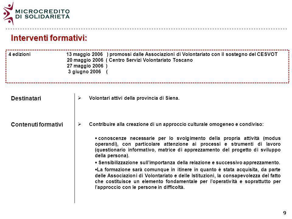 9 Destinatari Volontari attivi della provincia di Siena.