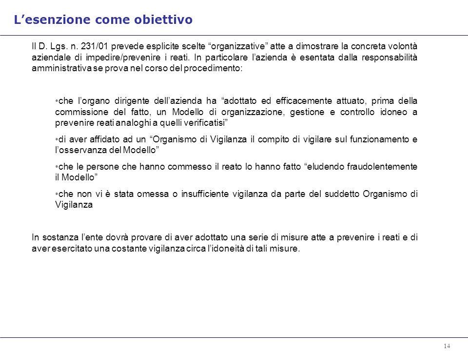 15 Ambiti di applicazione del Decreto Legislativo 231/01 Cosa vuol dire Responsabilità Amministrativa della Società Reati ed esempi di realizzazione della condotta illecita Agenda