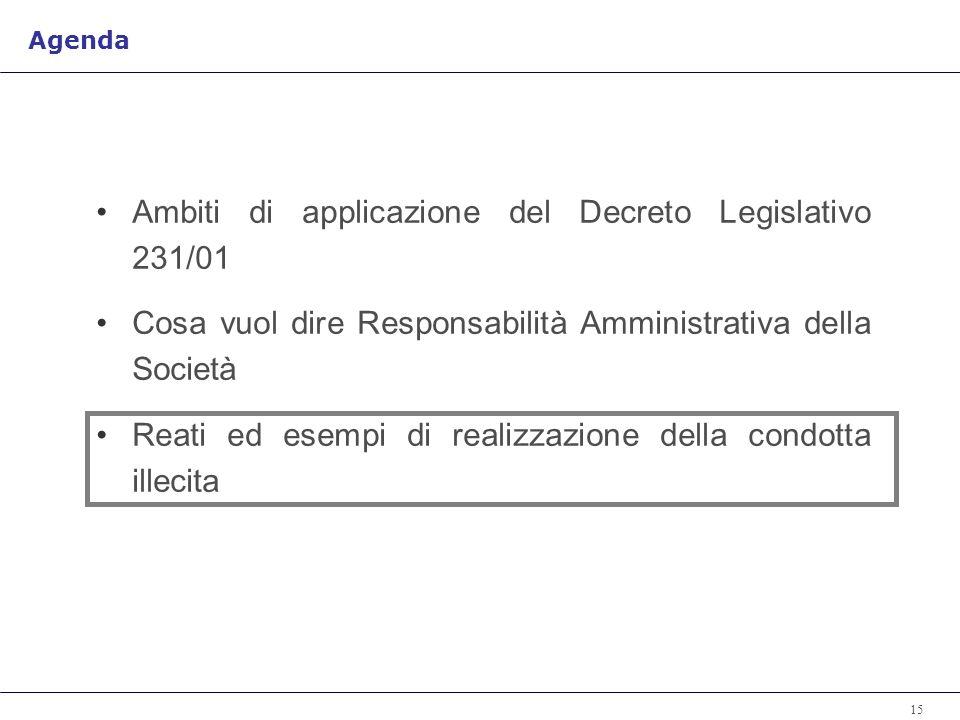 16 D.Lgs. 231/2001 Reati contro la PA nella gestione dei finanziamenti pubblici (art.