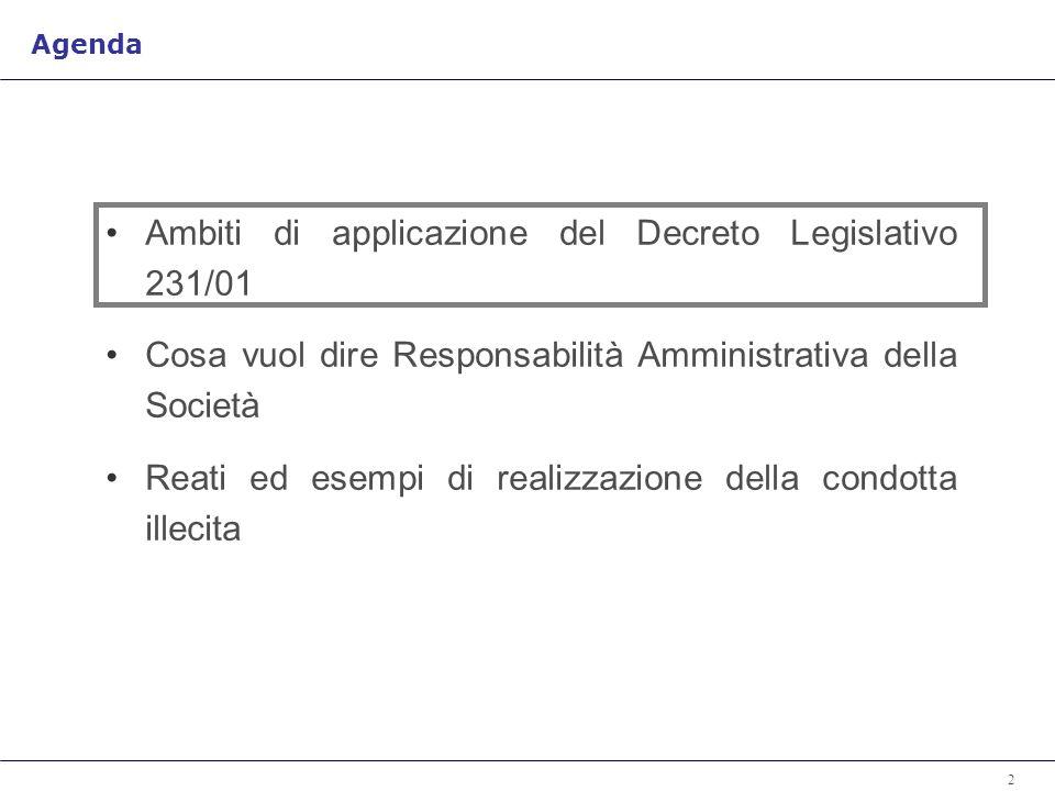 2 Ambiti di applicazione del Decreto Legislativo 231/01 Cosa vuol dire Responsabilità Amministrativa della Società Reati ed esempi di realizzazione della condotta illecita Agenda