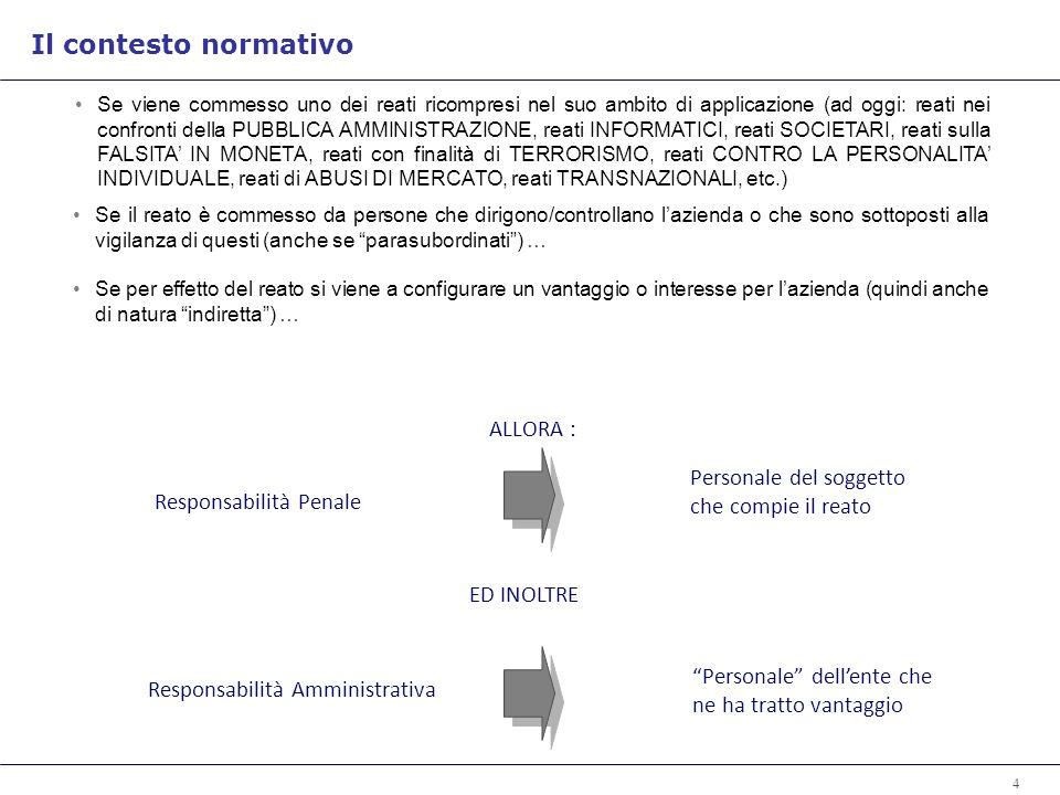 5 D.Lgs. 231/2001 Reati contro la PA nella gestione dei finanziamenti pubblici (art.