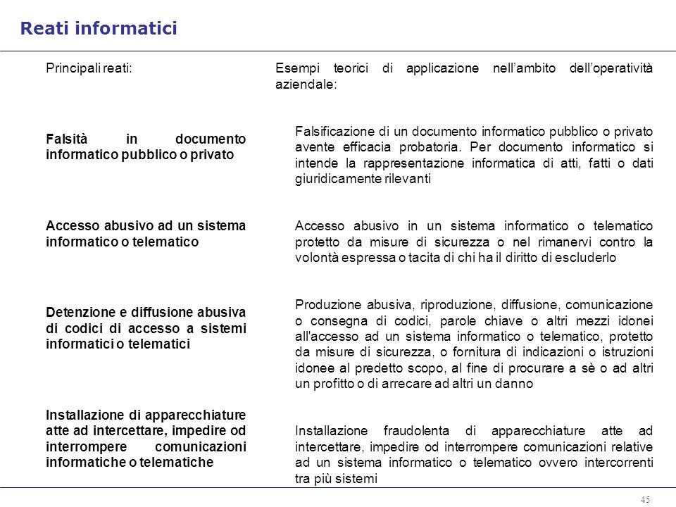 46 Principali reati: Produzione, vendita, importazione, installazione, modifica, utilizzo per uso pubblico e privato apparati o parti di apparati atti alla decodificazione di trasmissioni audiovisive ad accesso condizionato…..