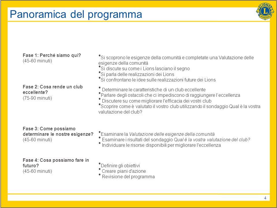4 Panoramica del programma Fase 1: Perché siamo qui.