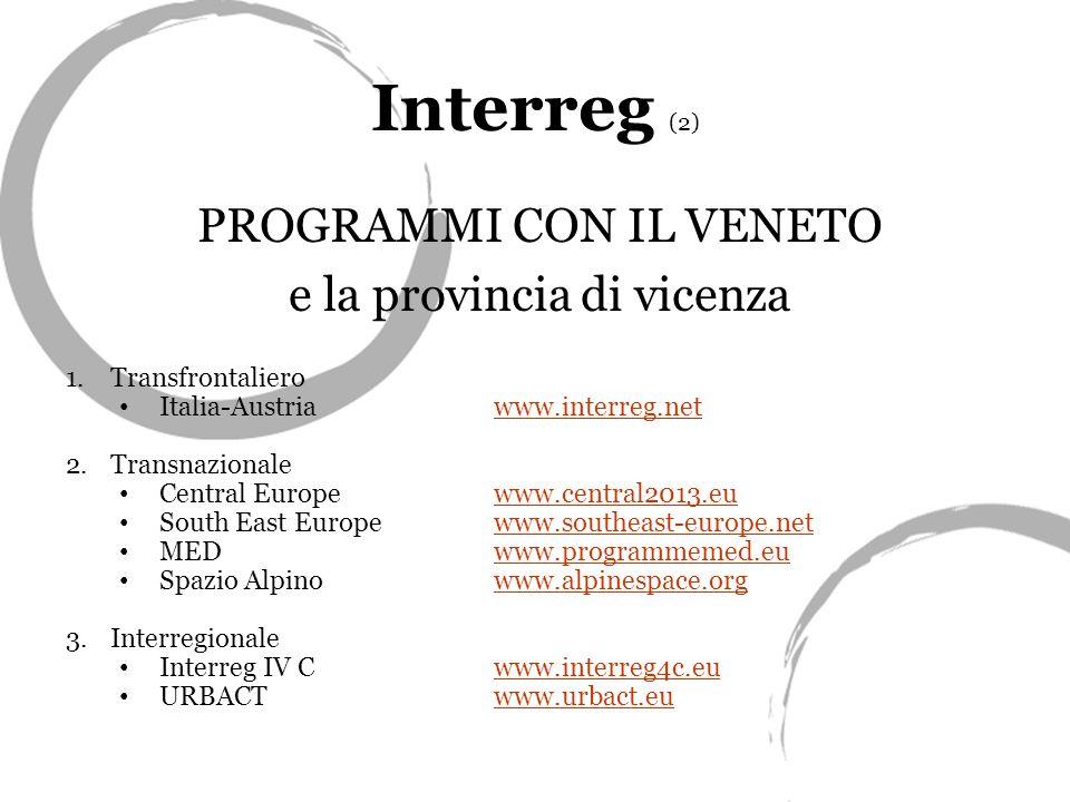 Interreg (2) PROGRAMMI CON IL VENETO e la provincia di vicenza 1.Transfrontaliero Italia-Austriawww.interreg.netwww.interreg.net 2.Transnazionale Central Europewww.central2013.euwww.central2013.eu South East Europewww.southeast-europe.netwww.southeast-europe.net MEDwww.programmemed.euwww.programmemed.eu Spazio Alpinowww.alpinespace.orgwww.alpinespace.org 3.Interregionale Interreg IV Cwww.interreg4c.euwww.interreg4c.eu URBACTwww.urbact.euwww.urbact.eu