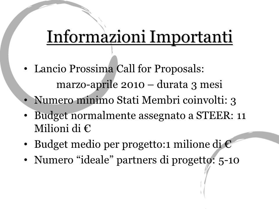 Informazioni Importanti Lancio Prossima Call for Proposals: marzo-aprile 2010 – durata 3 mesi Numero minimo Stati Membri coinvolti: 3 Budget normalmente assegnato a STEER: 11 Milioni di Budget medio per progetto:1 milione di Numero ideale partners di progetto: 5-10