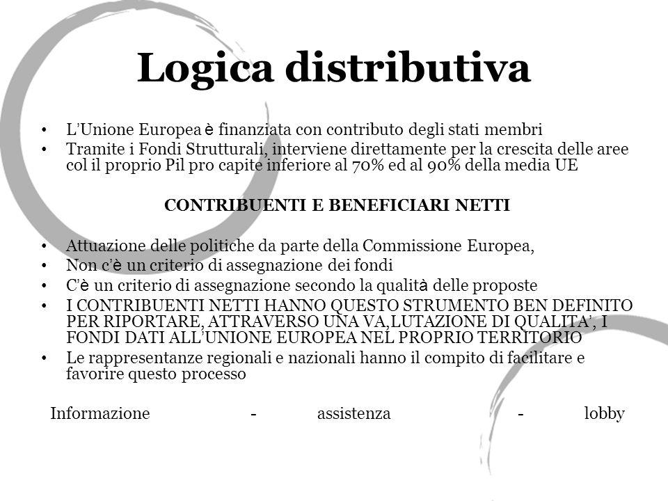 Logica distributiva L Unione Europea è finanziata con contributo degli stati membri Tramite i Fondi Strutturali, interviene direttamente per la crescita delle aree col il proprio Pil pro capite inferiore al 70% ed al 90% della media UE CONTRIBUENTI E BENEFICIARI NETTI Attuazione delle politiche da parte della Commissione Europea, Non c è un criterio di assegnazione dei fondi C è un criterio di assegnazione secondo la qualit à delle proposte I CONTRIBUENTI NETTI HANNO QUESTO STRUMENTO BEN DEFINITO PER RIPORTARE, ATTRAVERSO UNA VA,LUTAZIONE DI QUALITA, I FONDI DATI ALL UNIONE EUROPEA NEL PROPRIO TERRITORIO Le rappresentanze regionali e nazionali hanno il compito di facilitare e favorire questo processo Informazione-assistenza-lobby