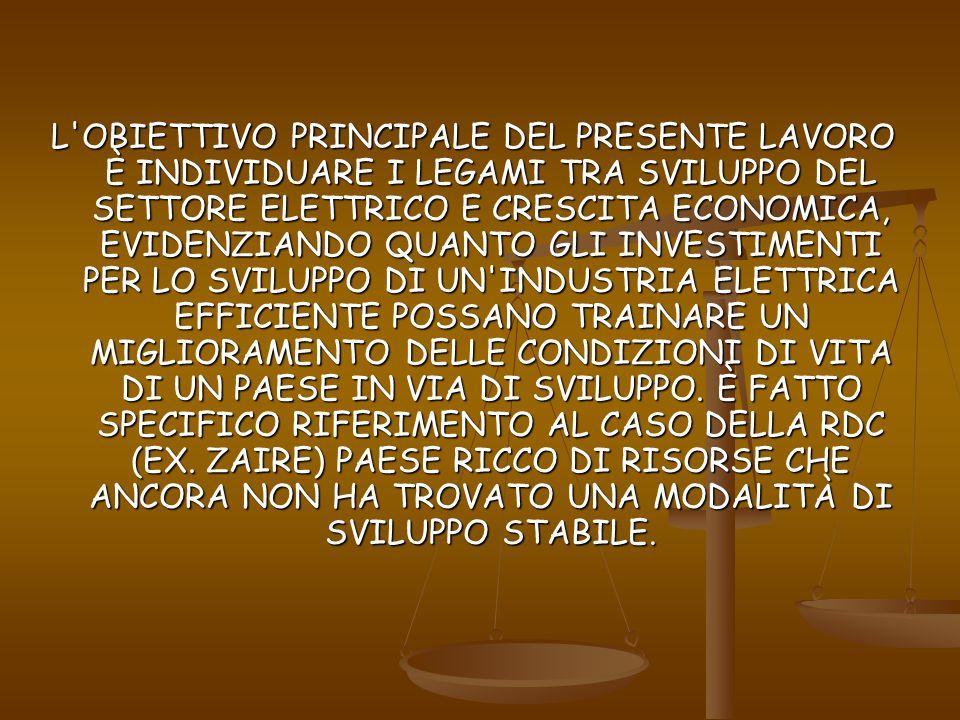 STRUTTURA DELLA TESI 1.CONSUMO ELETTRICO PRO CAPITE NELLE VARIE REGIONI DEL MONDO 2.