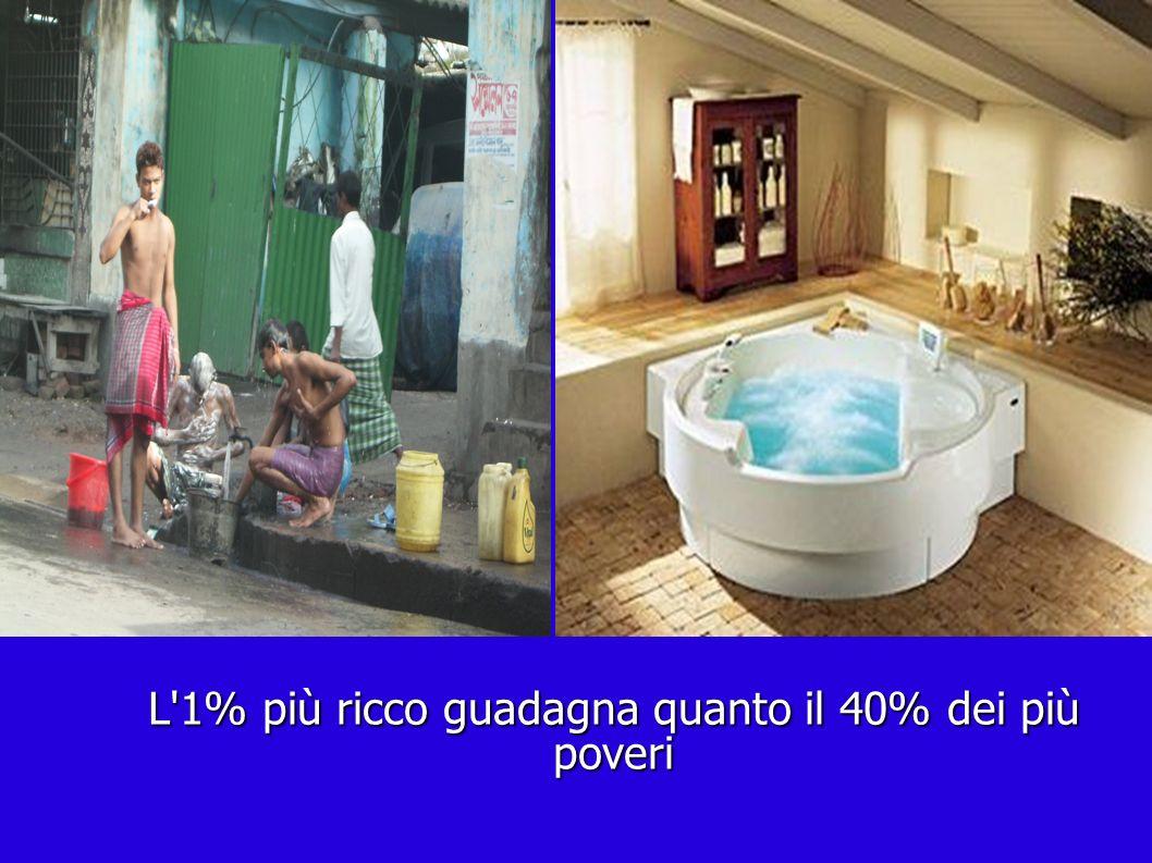 L 1% più ricco guadagna quanto il 40% dei più poveri