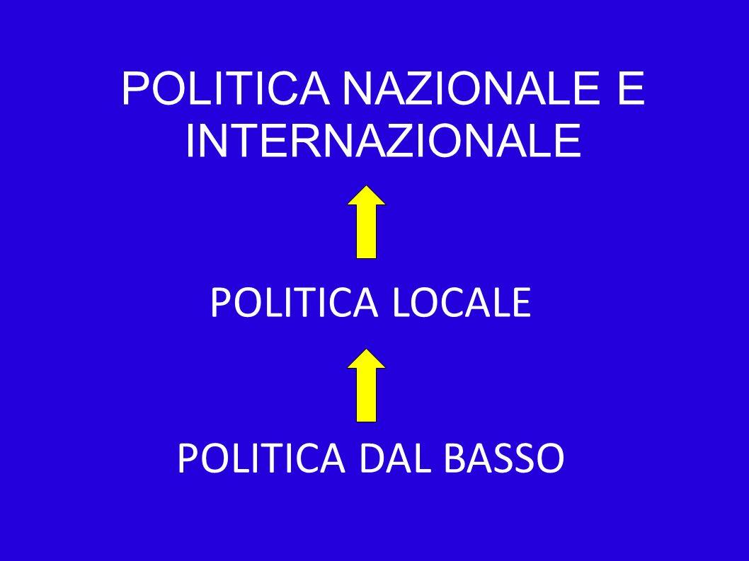 POLITICA DAL BASSO POLITICA LOCALE POLITICA NAZIONALE E INTERNAZIONALE