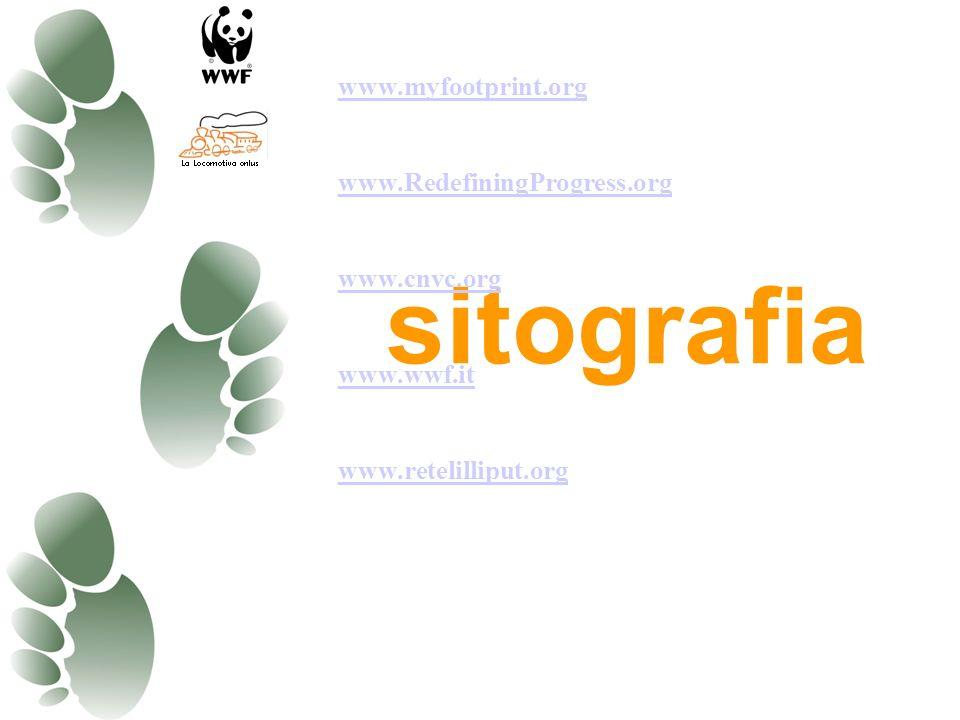 bibliografia Limpronta ecologica M.Wackernagel, W.Rees EdizioniAmbiente 1996 Manuale delle impronte ecologiche M.Wackernagel e altri EdizioniAmbiente