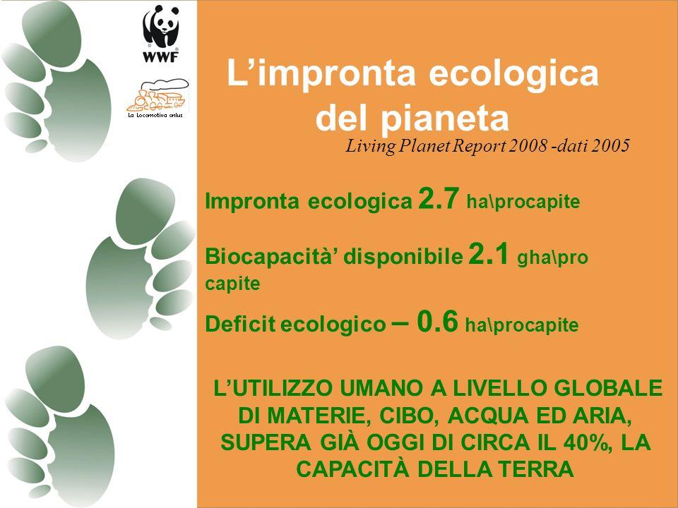 Living Planet Report 2008 -dati 2005 LUTILIZZO UMANO A LIVELLO GLOBALE DI MATERIE, CIBO, ACQUA ED ARIA, SUPERA GIÀ OGGI DI CIRCA IL 40%, LA CAPACITÀ DELLA TERRA Impronta ecologica 2.7 ha\procapite Biocapacità disponibile 2.